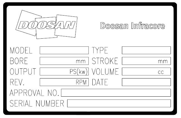 doosan serial number plate example